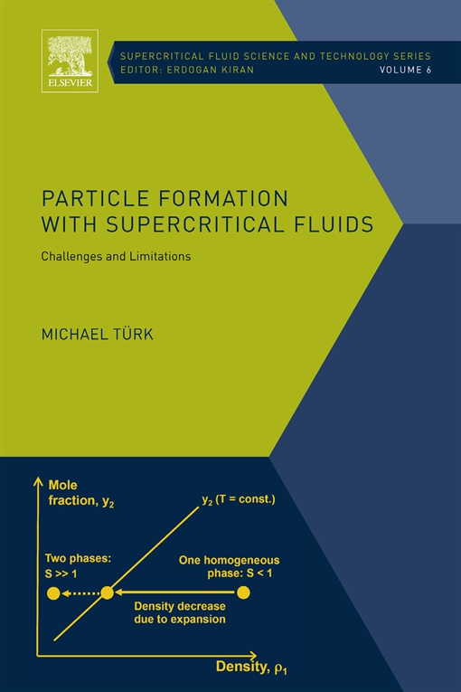 Particle Formation with Supercritical Fluids