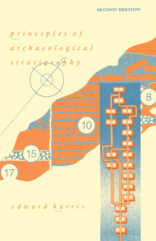 Principles of Archaeological Stratigraphy