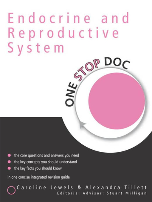 One Stop Doc Endocrine and Reproductive Systems